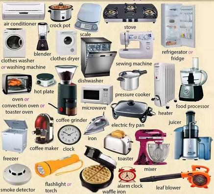 Ilustrasi nama peralatan rumah tangga
