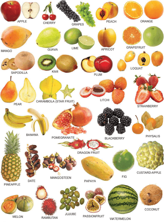 Gambar buah