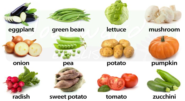 55 Nama Sayuran Dalam Bahasa Inggris Dari A Z